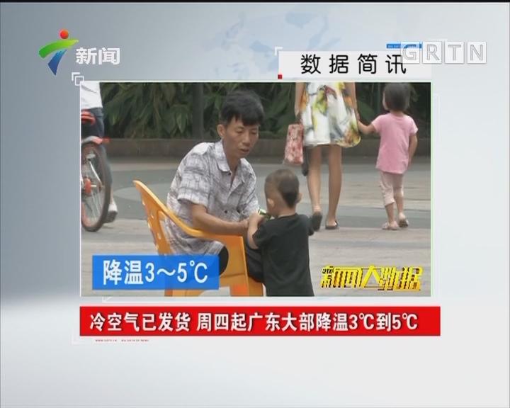 冷空气已发货 周四起广东大部降温3℃到5℃