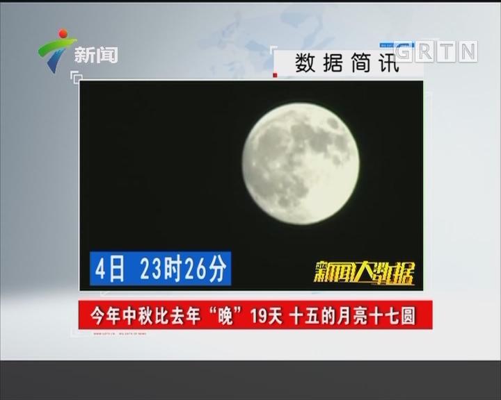 """今年中秋比去年""""晚""""19天 十五的月亮十七圆"""