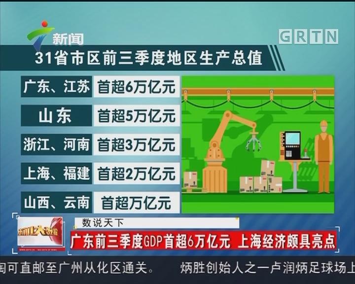 广东前三季度GDP首超6万亿元 上海经济颇具亮点