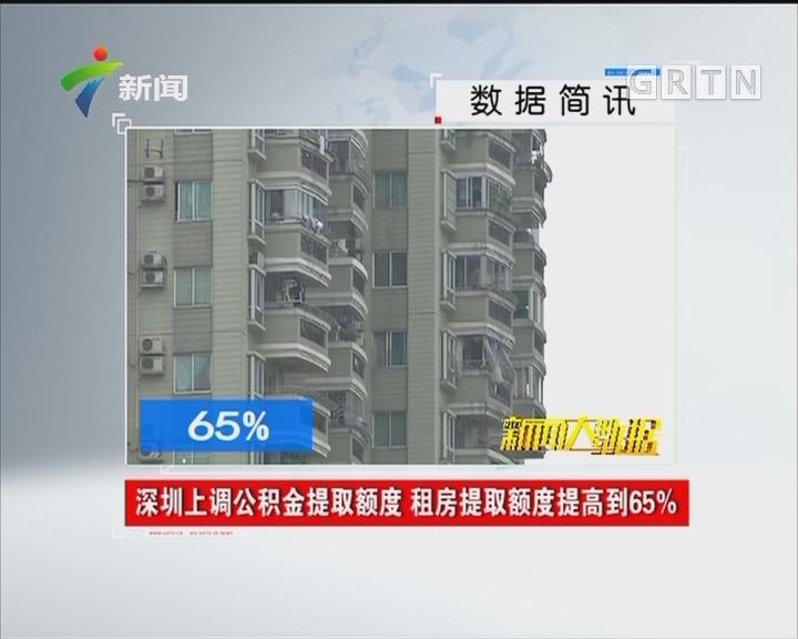 深圳上调公积金提取额度 租房提取额度提高到65%