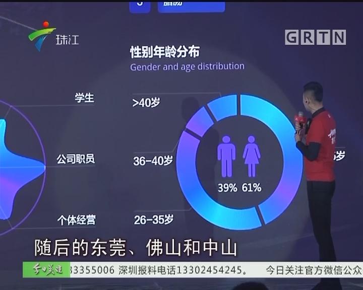 """""""双十一""""购物节:单日成交额1682亿元"""