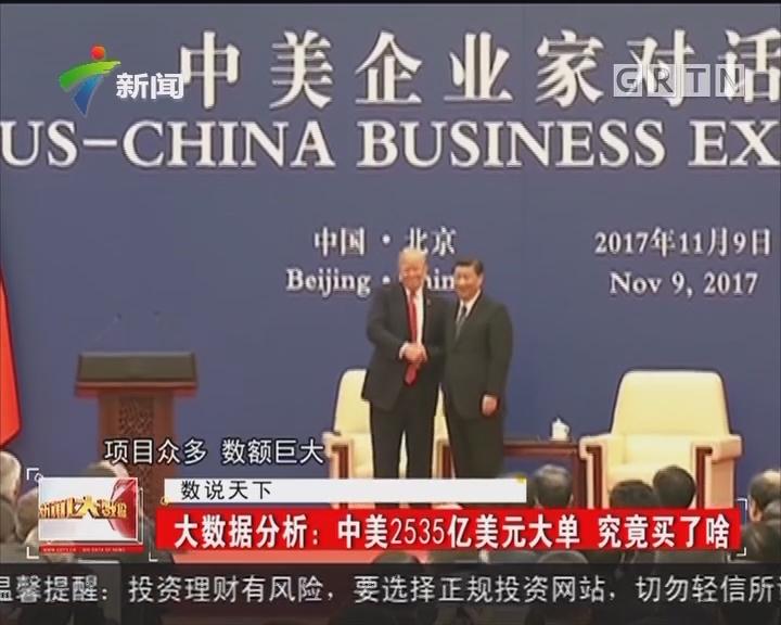 大数据分析:中美2535亿美元大单 究竟买了啥