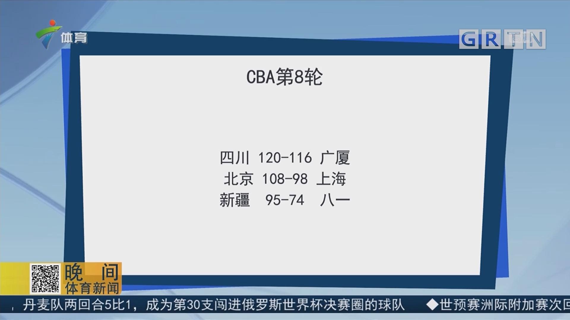 CBA第8轮