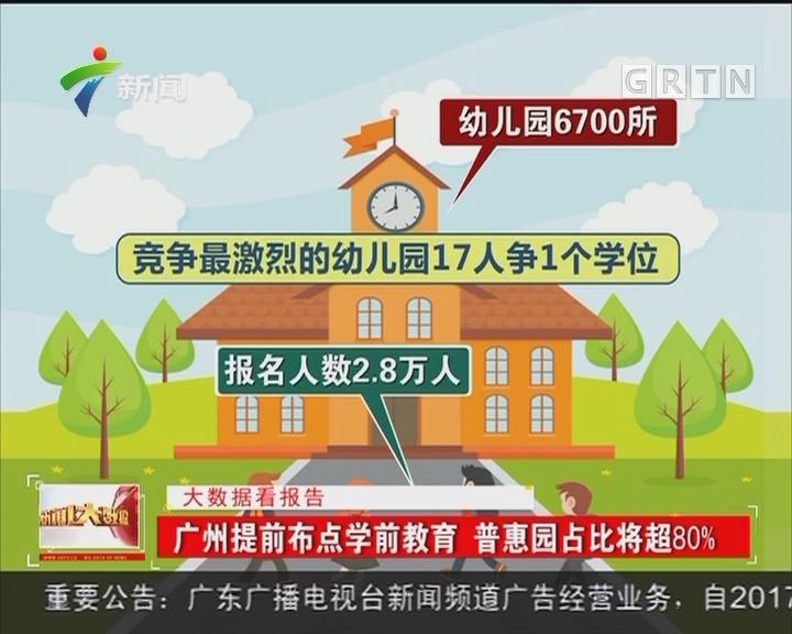 广州提前布点学前教育 普惠园占比将超80%
