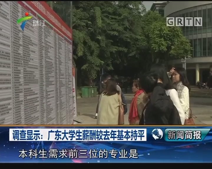 调查显示:广东大学生薪酬较去年基本持平