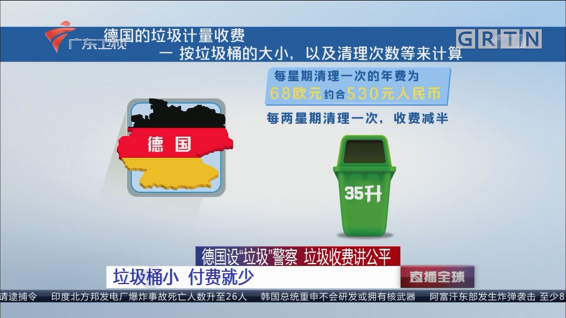 """德国设""""垃圾""""警察 垃圾收费讲公平:垃圾桶小 付费就少"""