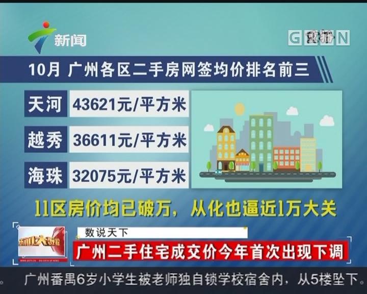 广州二手住宅成交价今年首次出现下调