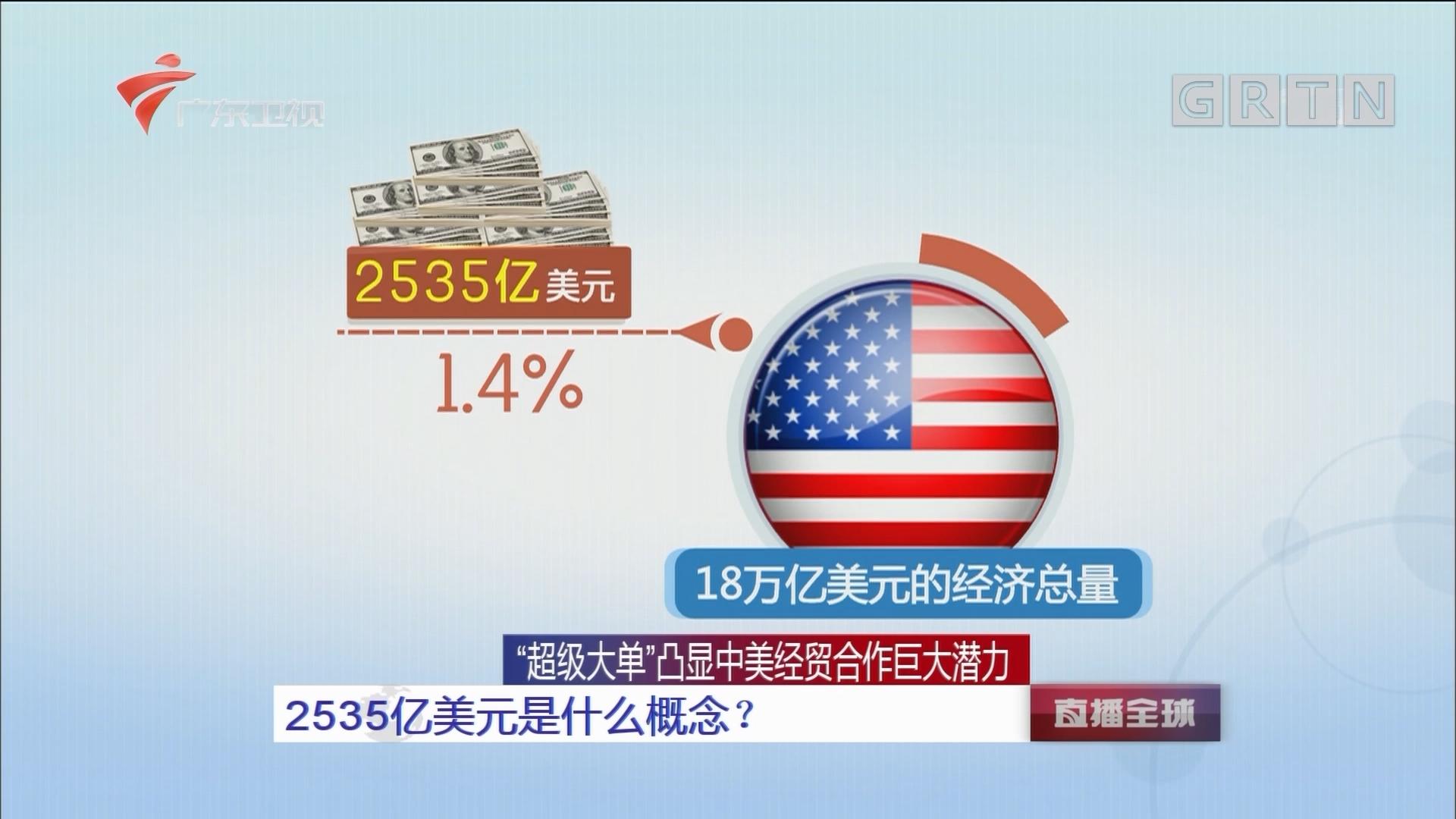 """""""超级大单""""凸显中美经贸合作巨大潜力:2535亿美元是什么概念?"""