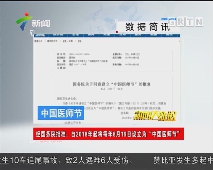"""经国务院批准:自2018年起每年8月19日设立为""""中国医师节"""""""