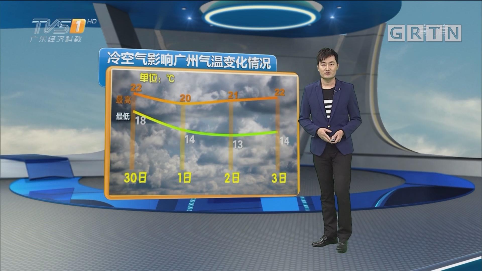 20171129南方气象