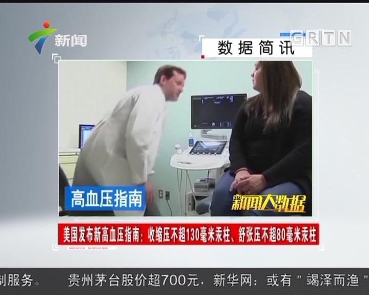 美国发布新高血压指南:收缩压不超130毫米汞柱、舒张压不超80毫米汞柱