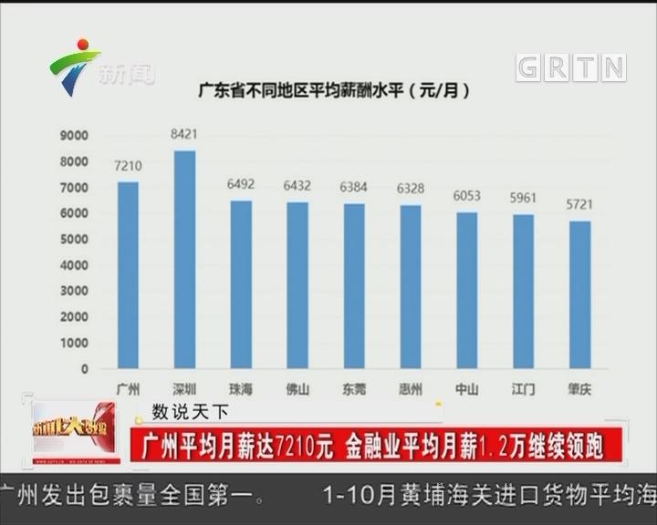广州平均月薪达7210元 金融业平均月薪1.2万继续领跑