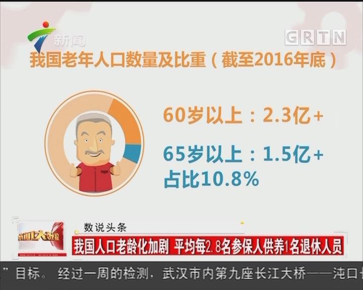 我国人口老龄化加剧 平均每2.8名参保人供养1名退休人员
