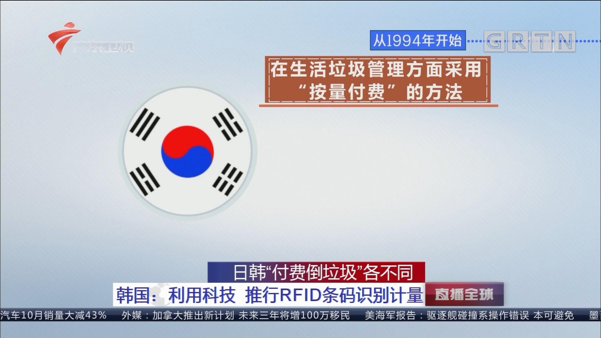"""日韩""""付费倒垃圾""""各不同 韩国:利用科技 推行RFID条码识别计量"""