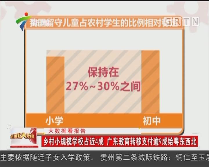 乡村小规模学校占近4成 广东教育转移支付逾9成给粤东西北