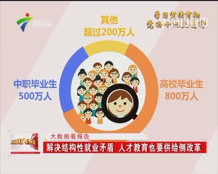 社会与人口学院_人口与就业的矛盾