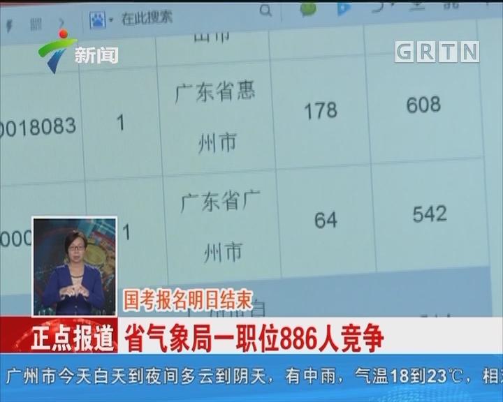国考报名明日结束:省气象局一职位886人竞争