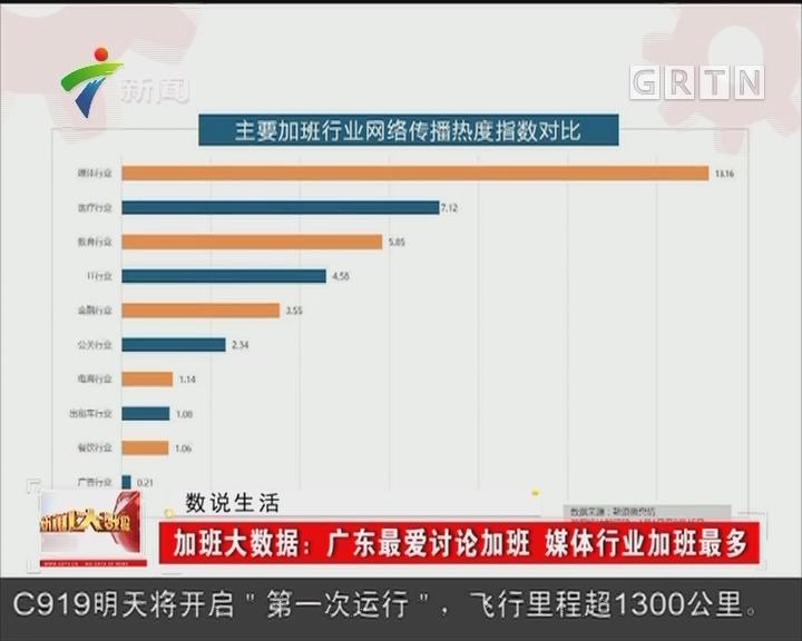 加班大数据:广东最爱讨论加班 媒体行业加班最多