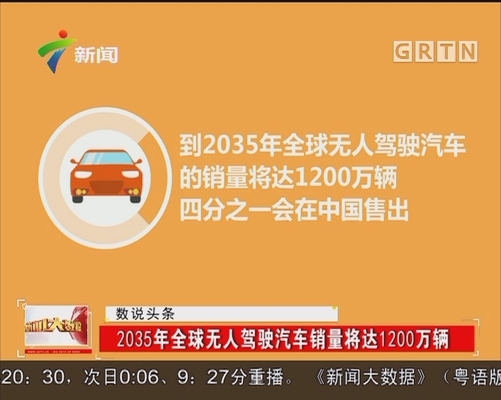 2035年全球无人驾驶汽车销量将达1200万辆