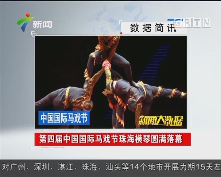 第四届中国国际马戏节珠海横琴圆满落幕