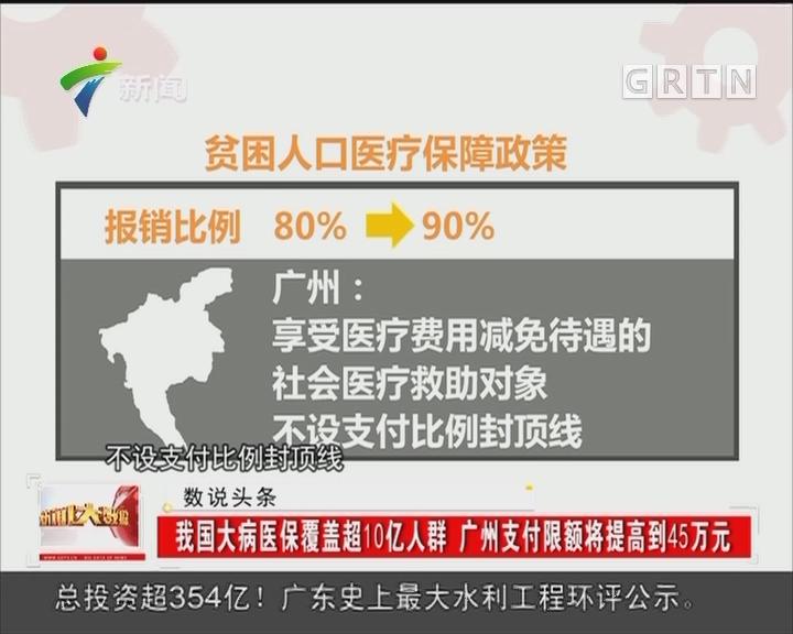 我国大病医保覆盖10亿人群 广州支付限额将提高到45万元
