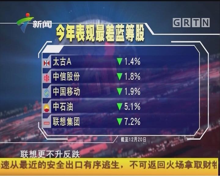 2017港股劲升逾三成