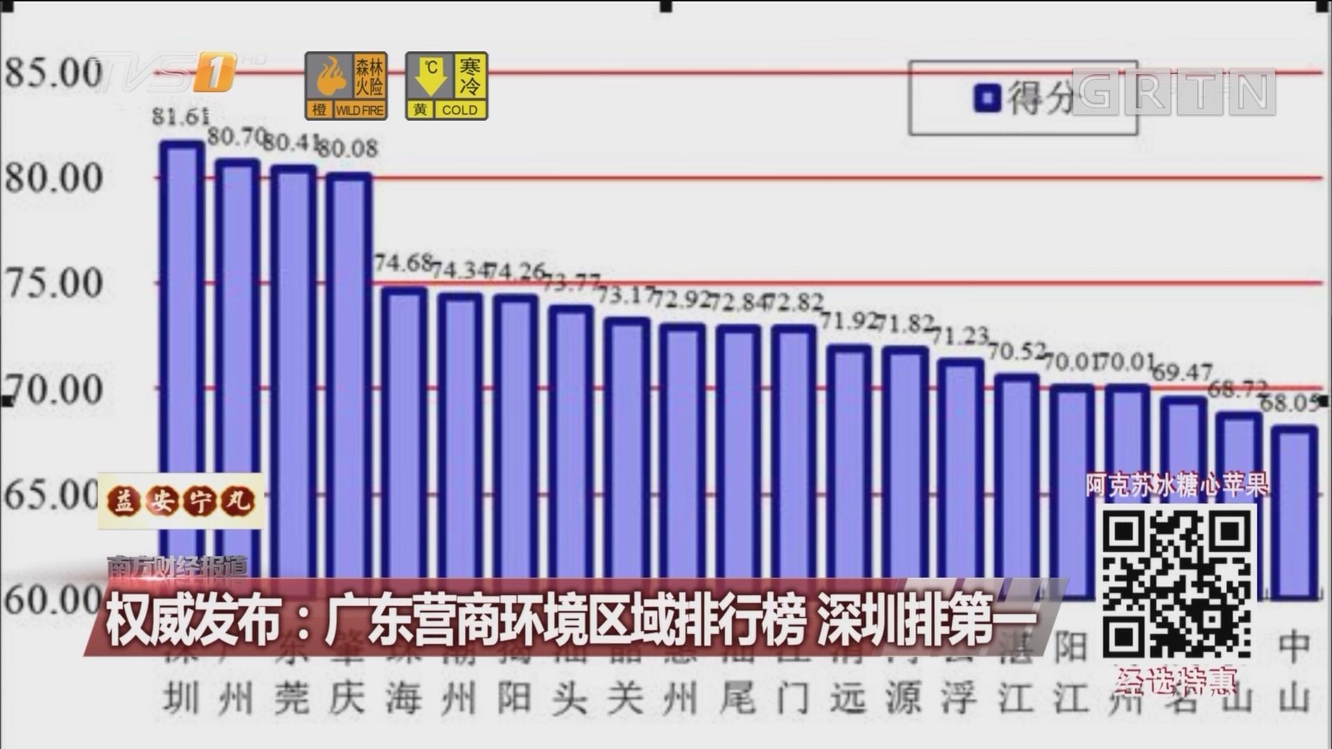 权威发布:广东营商环境区域排行榜 深圳排第一