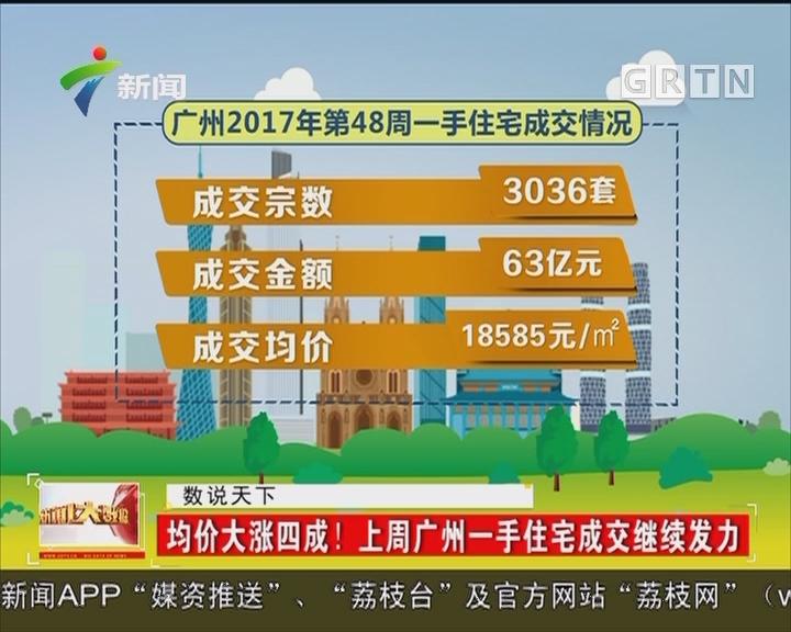 均价大涨四成! 上周广州一手住宅成交继续发力