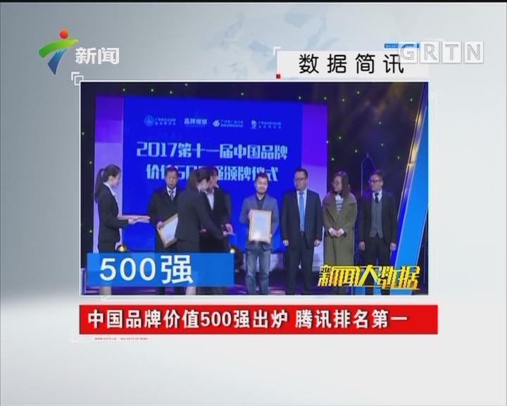 中国品牌价值500强出炉 腾讯排名第一