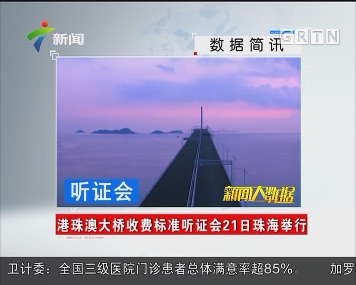 港珠澳大桥收费标准听证会21日珠海举行