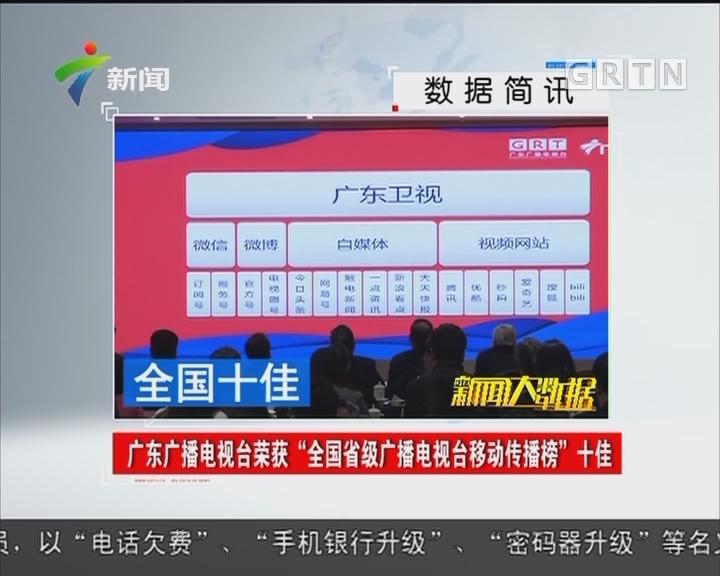 """广东广播电视台荣获""""全国省级广播电视台移动传播榜""""十佳"""