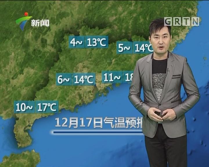 20171217天气预报