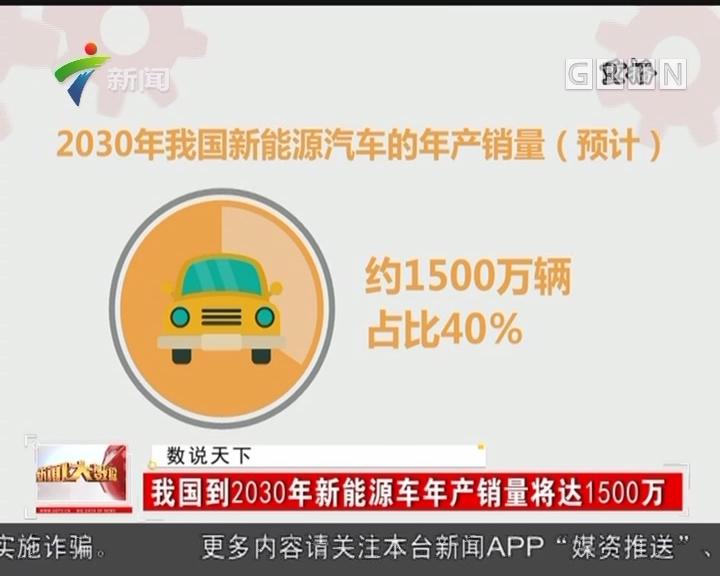 我国到2030年新能源车年产销量将达1500万