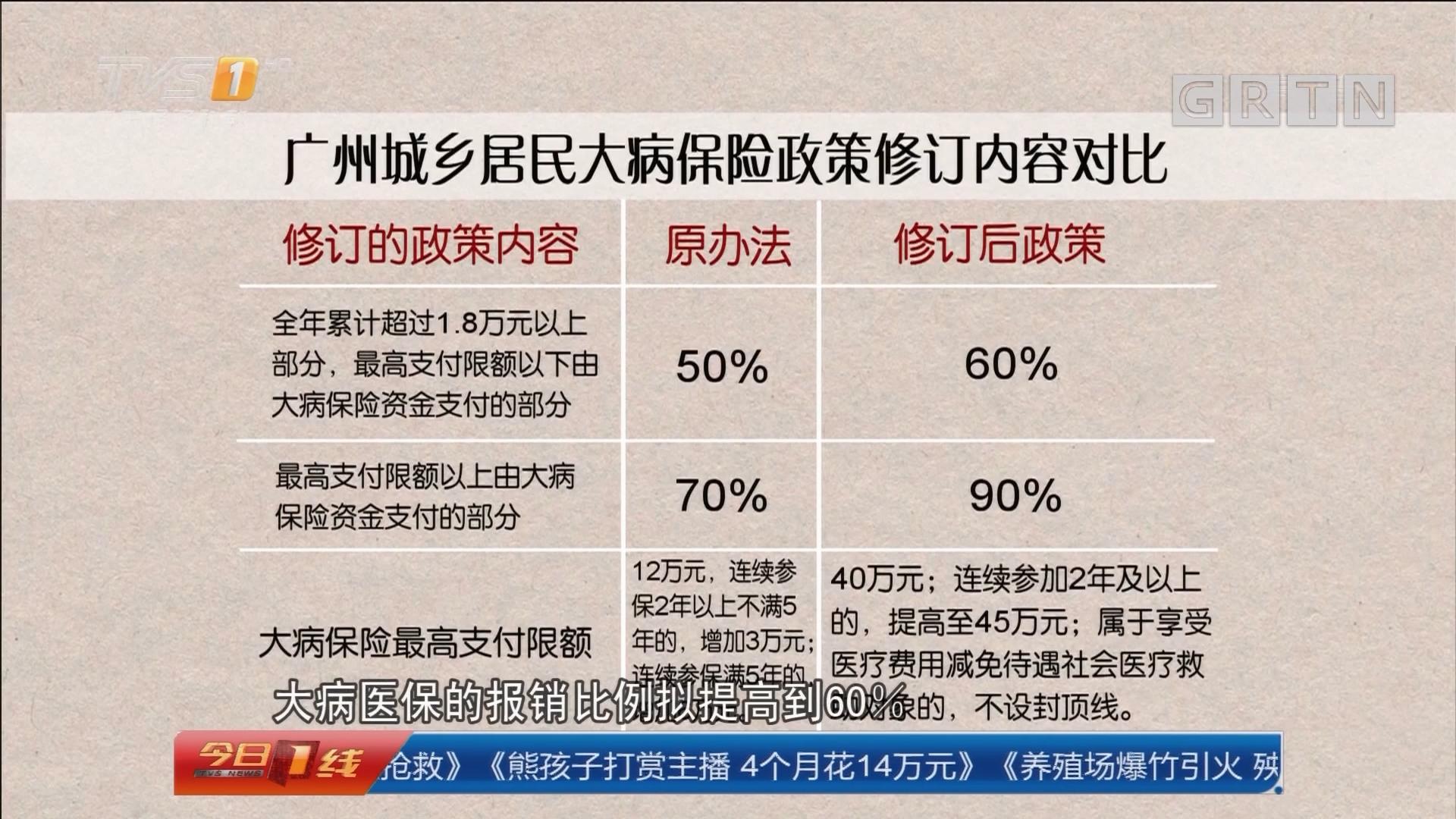 广州大病医保新规征意见:大病医保年最高报销额提至45万元!