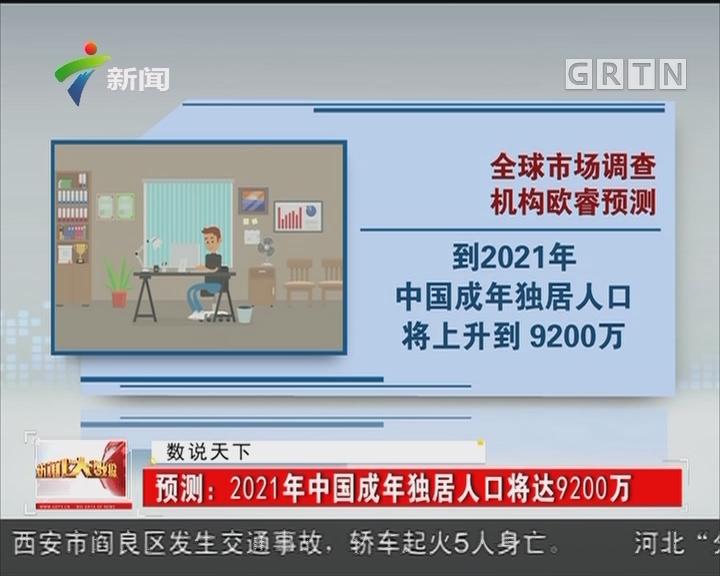 预测:2021年中国成年独居人口将达9200万