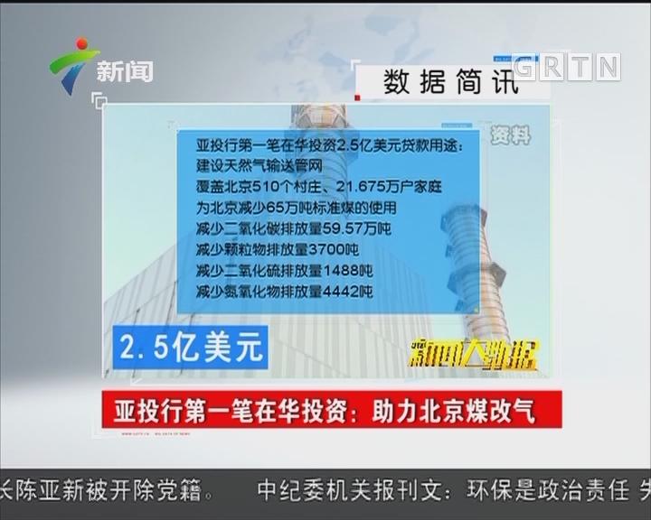 亚投行第一笔在华投资:助力北京煤改气