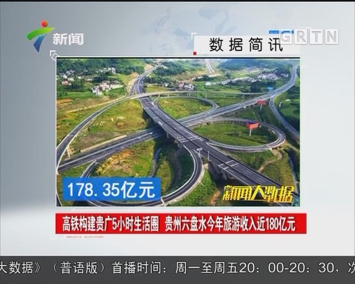 高铁构建贵广5小时生活圈 贵州六盘水今年旅游收入近180亿元