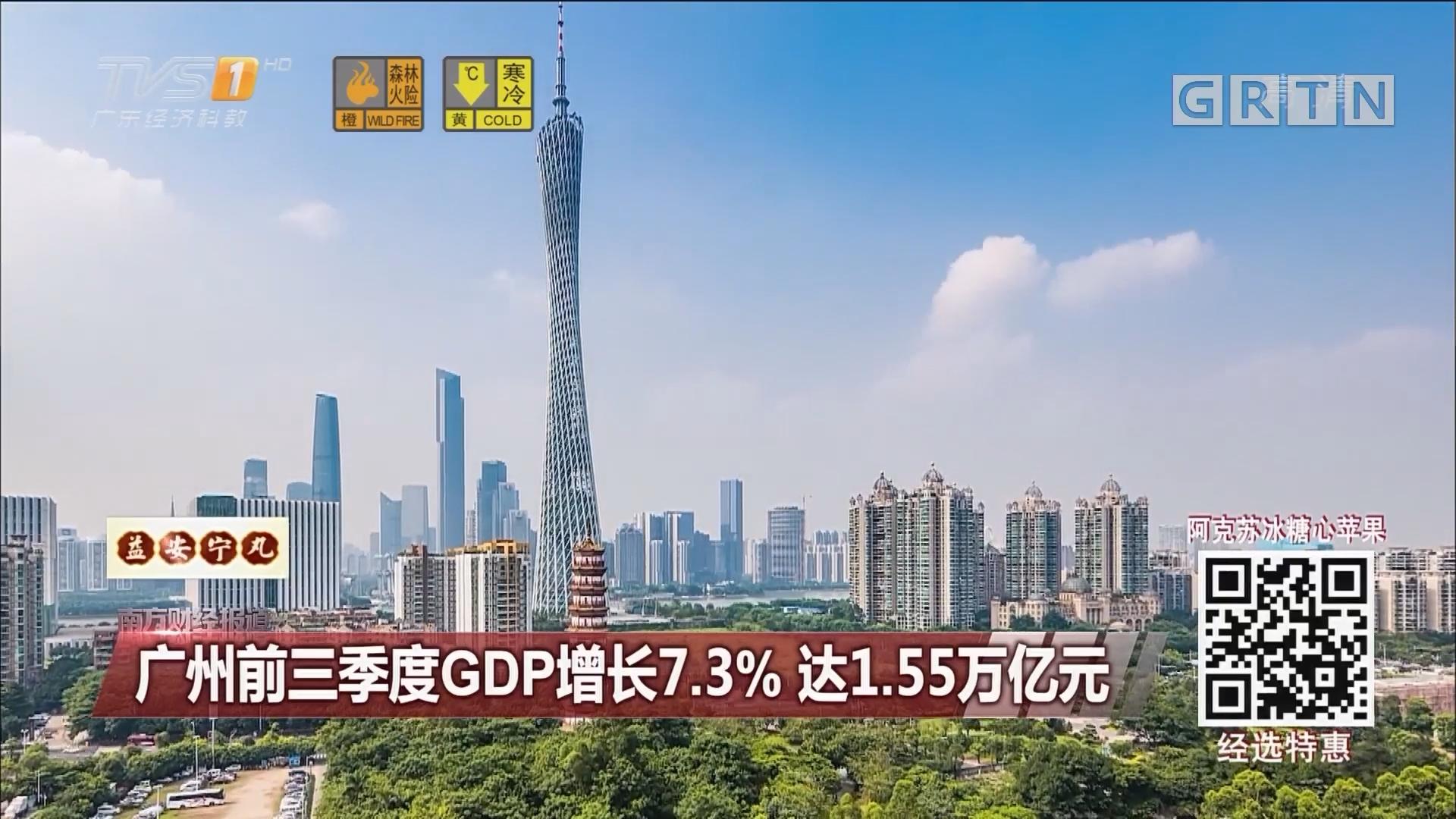 广州前三季度GDP增长7.3% 达1.55万亿元