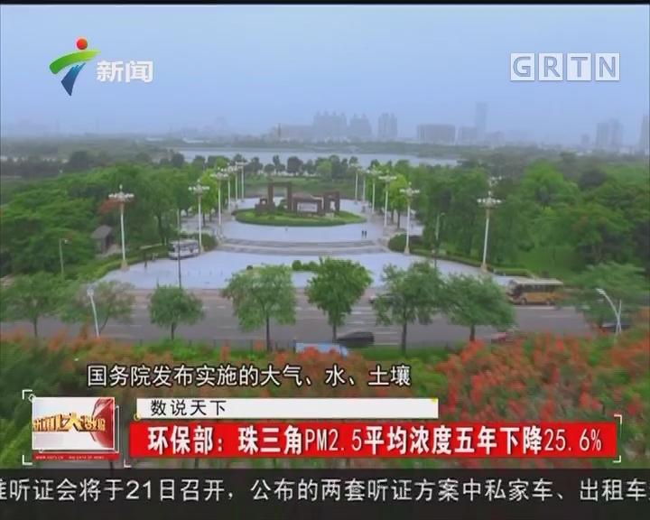环保部:珠三角PM2.5平均浓度五年下降25.6%