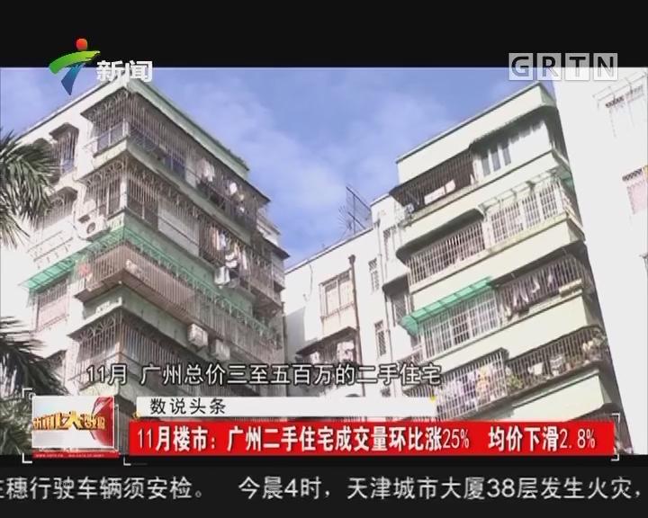 11月楼市:广州二手住宅成交量环比涨25% 均价下滑2.8%