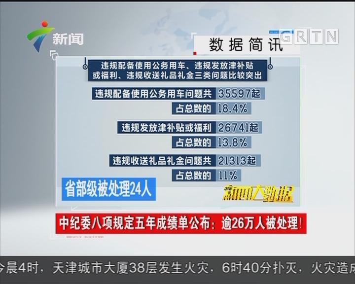 中纪委八项规定五年成绩单公布:逾26万人被处理!
