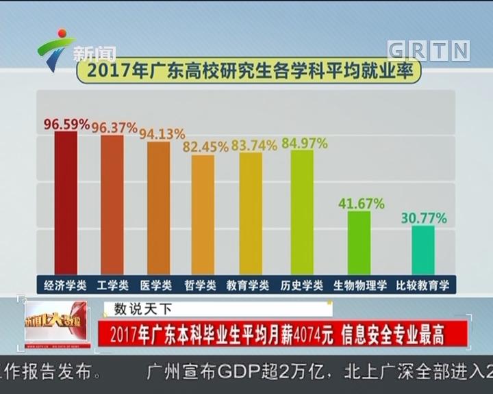 2017年广东本科生平均月薪4074元 信息安全专业最高