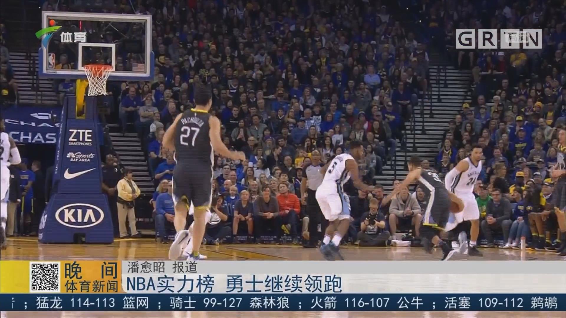 NBA实力榜 勇士继续领跑