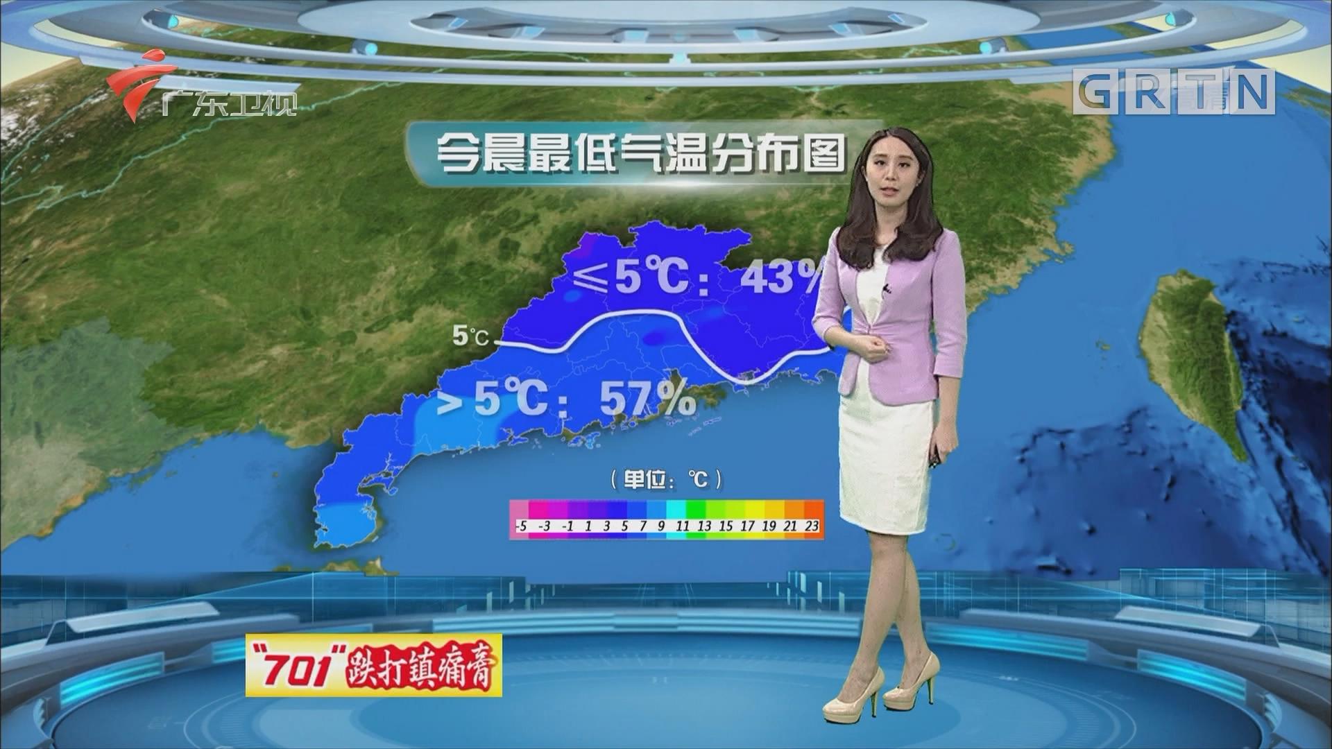 [HD][2018-01-09]广东天气预报