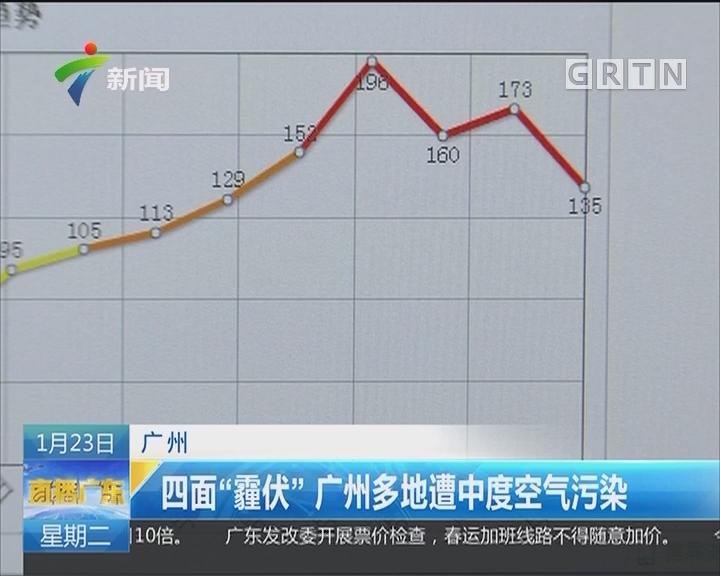 """广州:四面""""霾伏"""" 广州多地遭中度空气污染"""