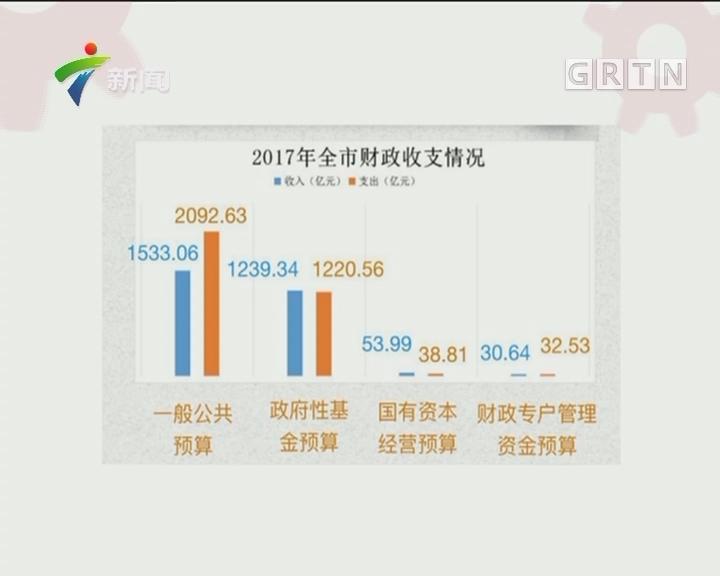 历年最高!2017年广州市本级预算执行率达95%