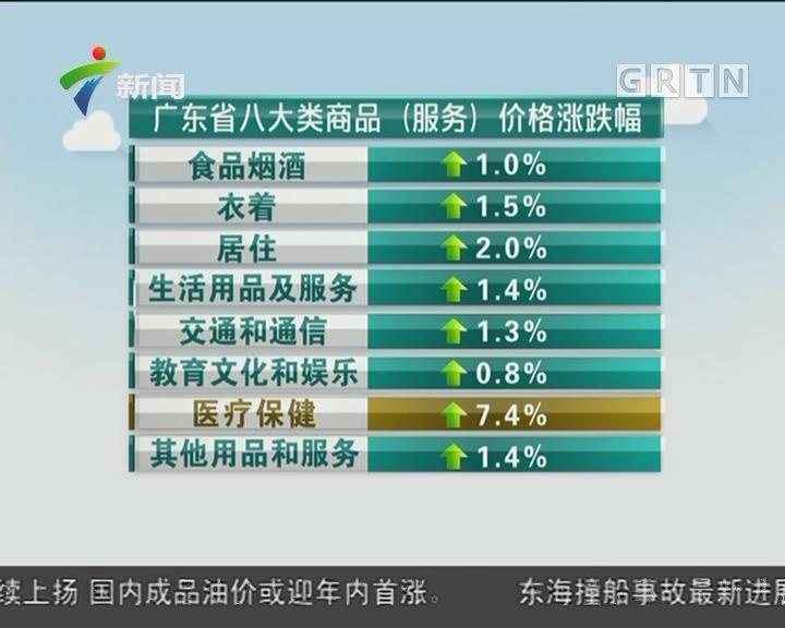 12月份广东CPI涨1.8% 哪些商品、服务涨价最多?