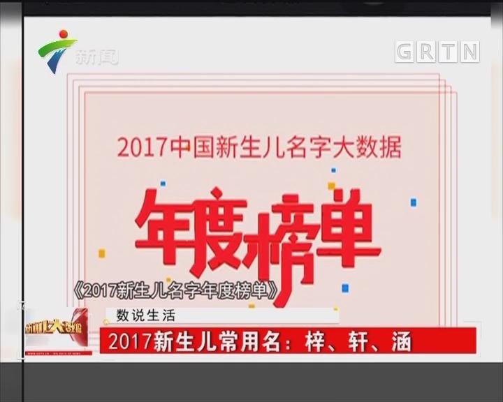 2017新生儿常用名:梓、轩、涵