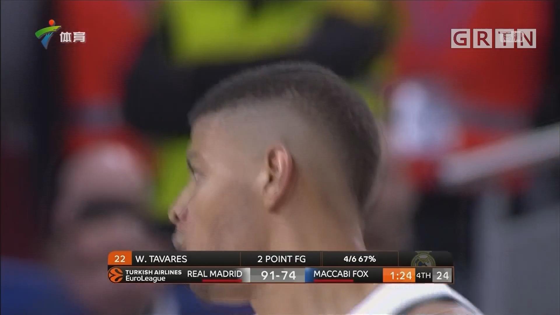 欧冠篮球 皇家马德里大胜马卡比