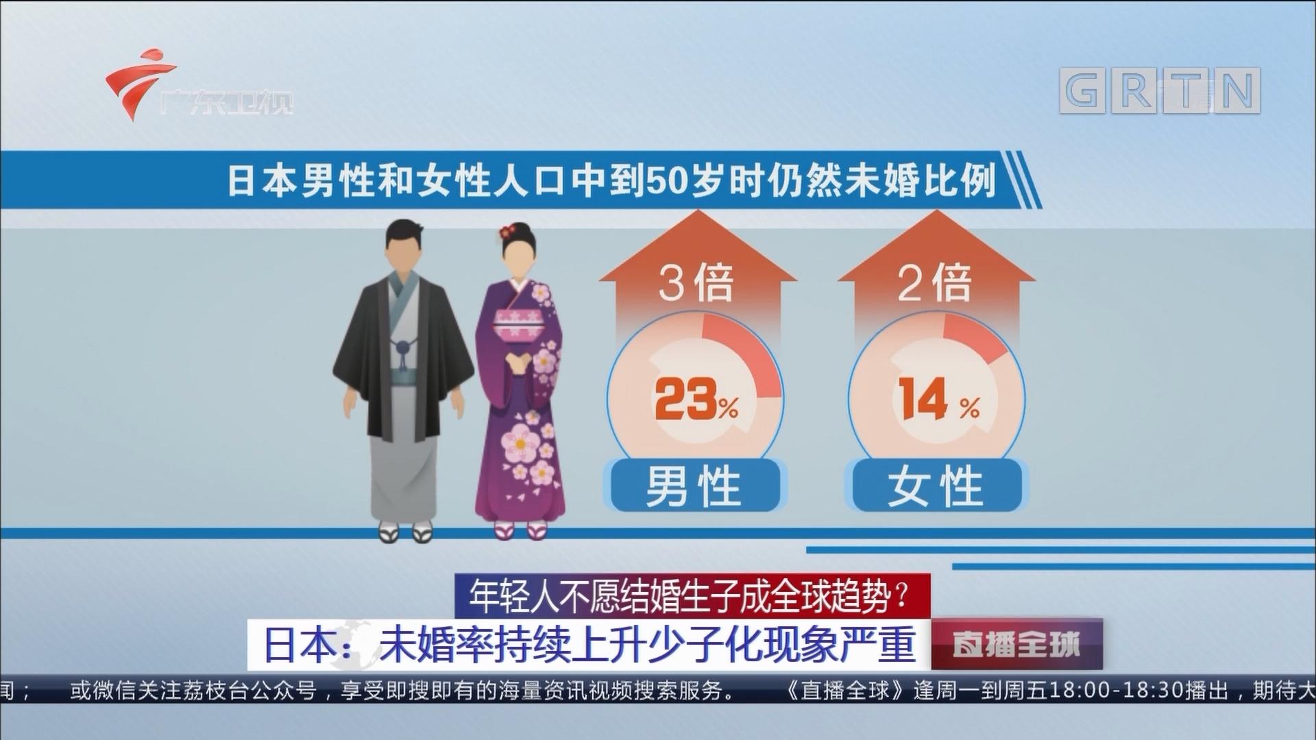 年轻人不愿结婚生子成全球趋势?日本:未婚率持续上升少子化现象严重